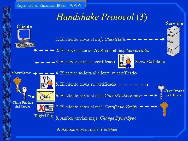Seguridad en Sistemas: IPSec - WWW Handshake Protocol (3) Servidor Cliente 1. El cliente