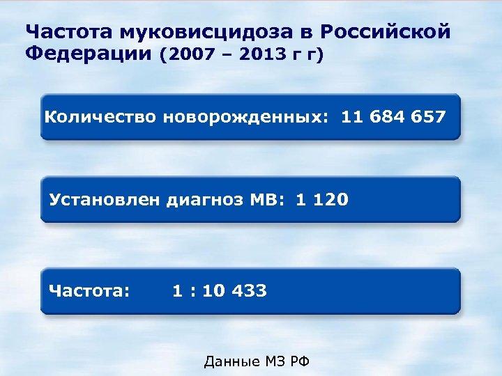 Частота муковисцидоза в Российской Федерации (2007 – 2013 г г) Количество новорожденных: 11 684