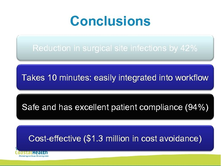 Conclusions Reduction in surgical site infections by 42% Takes 10 minutes: easily integrated into