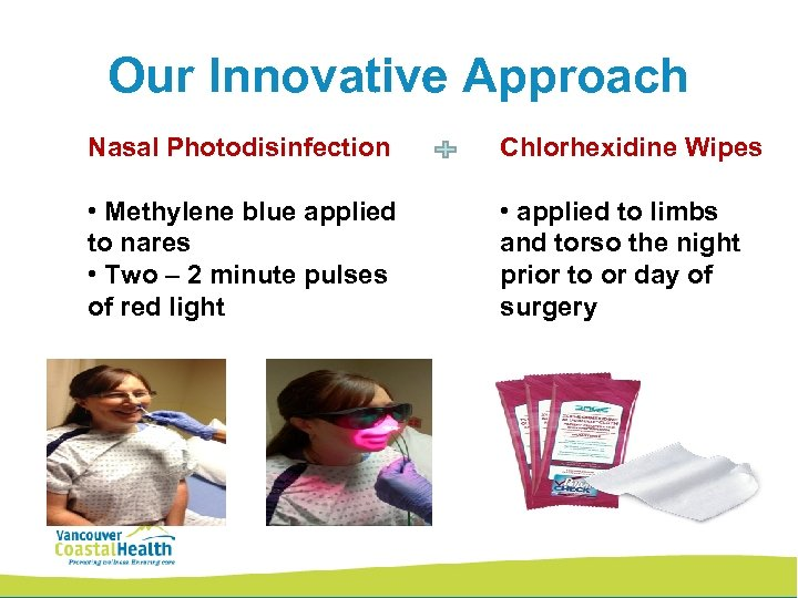 Our Innovative Approach Nasal Photodisinfection Chlorhexidine Wipes • Methylene blue applied to nares •