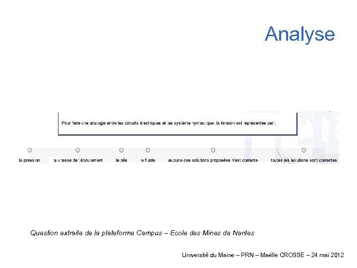 Analyse Question extraite de la plateforme Campus – Ecole des Mines de Nantes Université