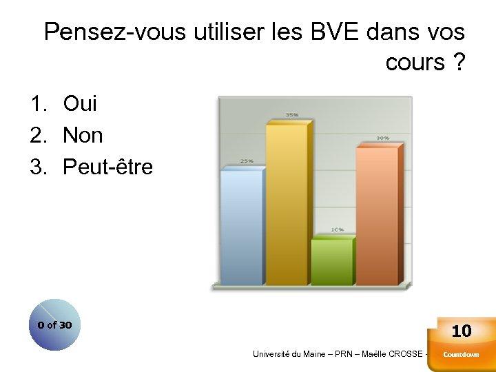 Pensez-vous utiliser les BVE dans vos cours ? 1. Oui 2. Non 3. Peut-être