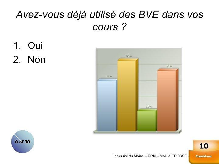 Avez-vous déjà utilisé des BVE dans vos cours ? 1. Oui 2. Non 0