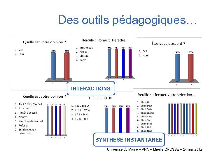 Des outils pédagogiques… INTERACTIONS SYNTHESE INSTANTANEE Université du Maine – PRN – Maëlle CROSSE