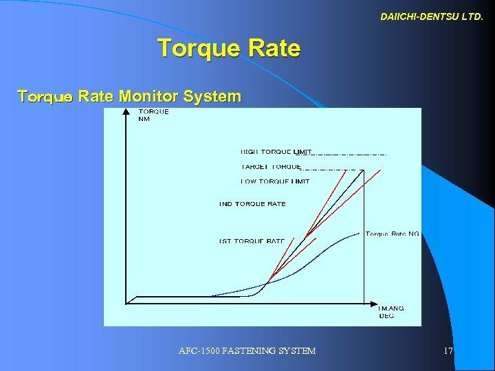 DAIICHI-DENTSU LTD. Torque Rate Torque Rate Monitor System AFC-1500 FASTENING SYSTEM 17