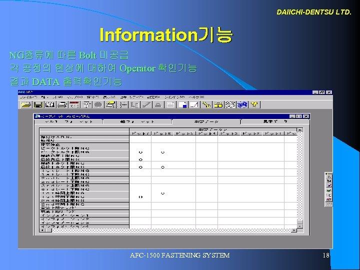 DAIICHI-DENTSU LTD. Information기능 NG종류에 따른 Bolt 미공급 각 공정의 현상에 대하여 Operator 확인기능 결과