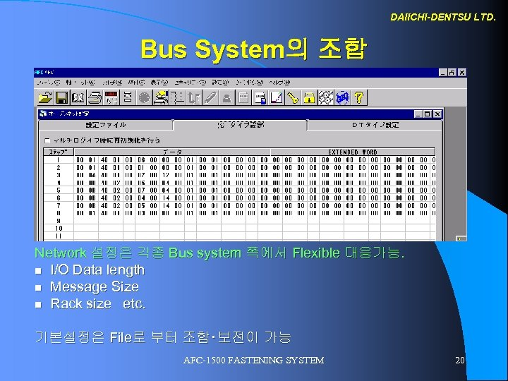 DAIICHI-DENTSU LTD. Bus System의 조합 Network 설정은 각종 Bus system 쪽에서 Flexible 대응가능. n