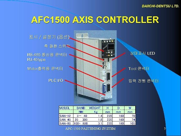 DAIICHI-DENTSU LTD. AFC 1500 AXIS CONTROLLER 표시/설정기 (옵션) 축 절환 스위치 RS-485 통신용 콘넥터