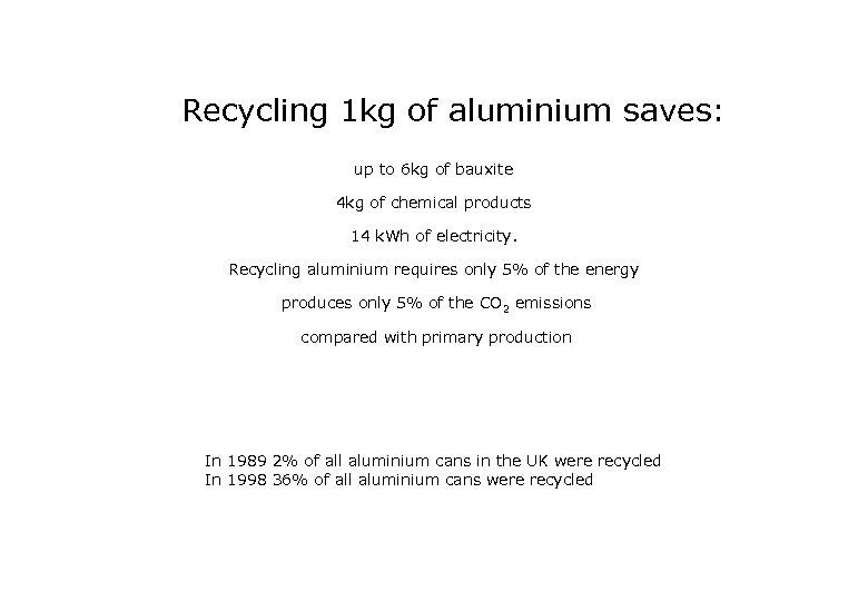 Recycling 1 kg of aluminium saves: up to 6 kg of bauxite 4 kg