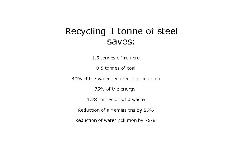 Recycling 1 tonne of steel saves: 1. 5 tonnes of iron ore 0. 5