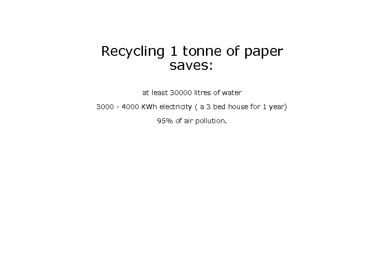 Recycling 1 tonne of paper saves: at least 30000 litres of water 3000 -