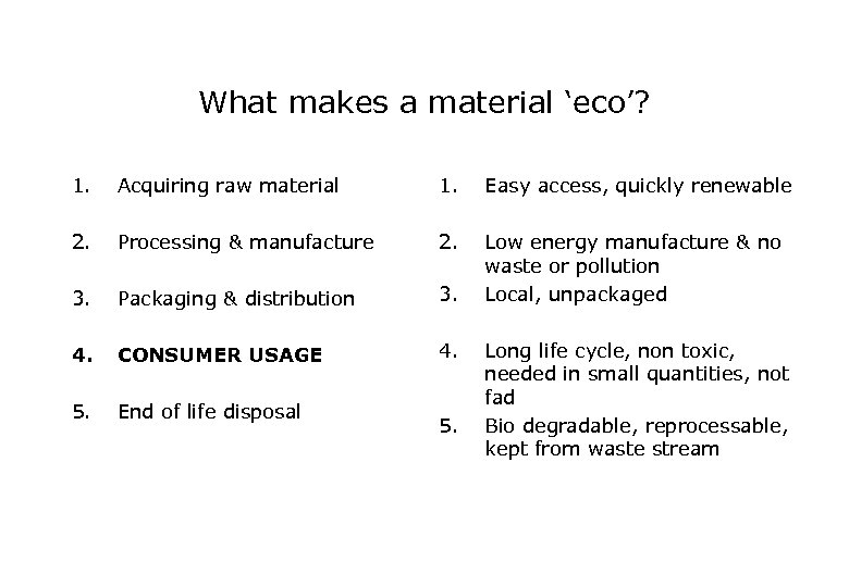 What makes a material 'eco'? 1. Acquiring raw material 1. Easy access, quickly renewable