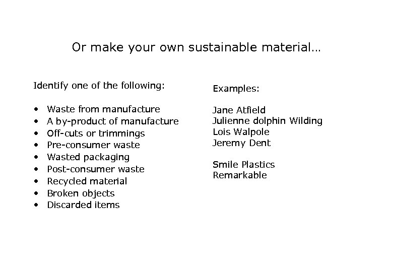 Or make your own sustainable material… Identify one of the following: Examples: • •