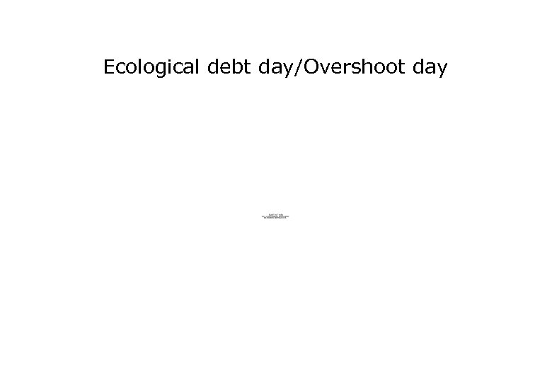 Ecological debt day/Overshoot day