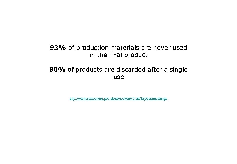 93% of production materials are never used in the final product 80% of products
