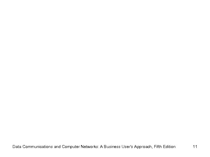 Data Communications and Computer Networks: A Business User's Approach, Fifth Edition 11