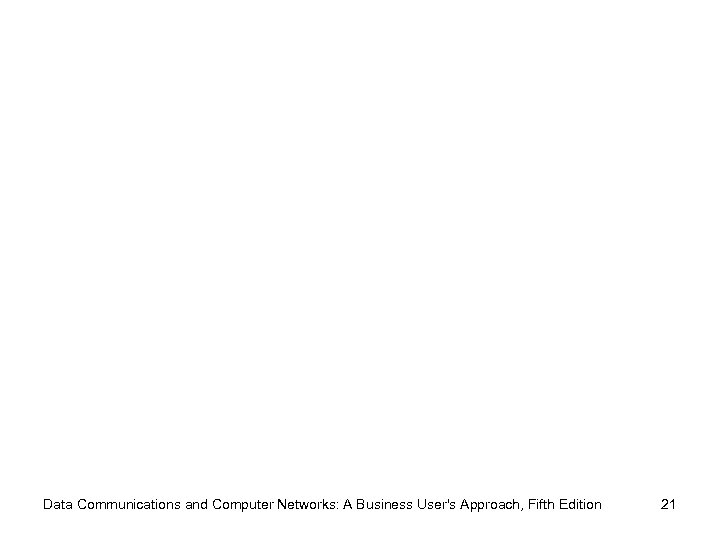 Data Communications and Computer Networks: A Business User's Approach, Fifth Edition 21