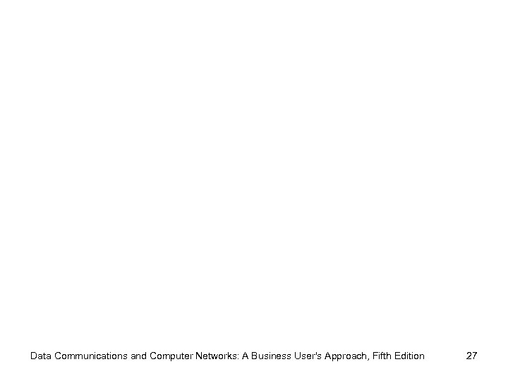Data Communications and Computer Networks: A Business User's Approach, Fifth Edition 27