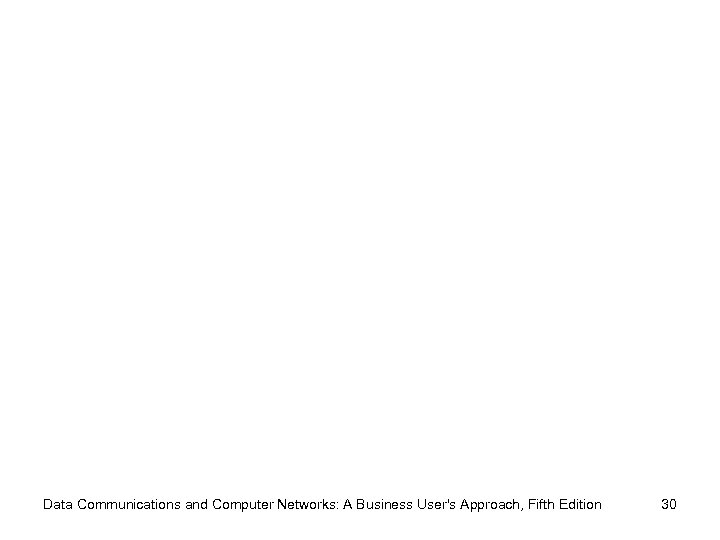 Data Communications and Computer Networks: A Business User's Approach, Fifth Edition 30