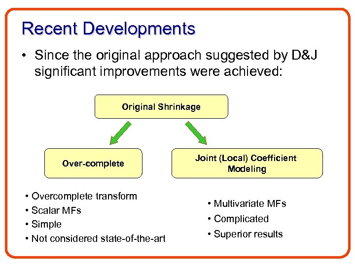 Recent Developments • Since the original approach suggested by D&J significant improvements were achieved: