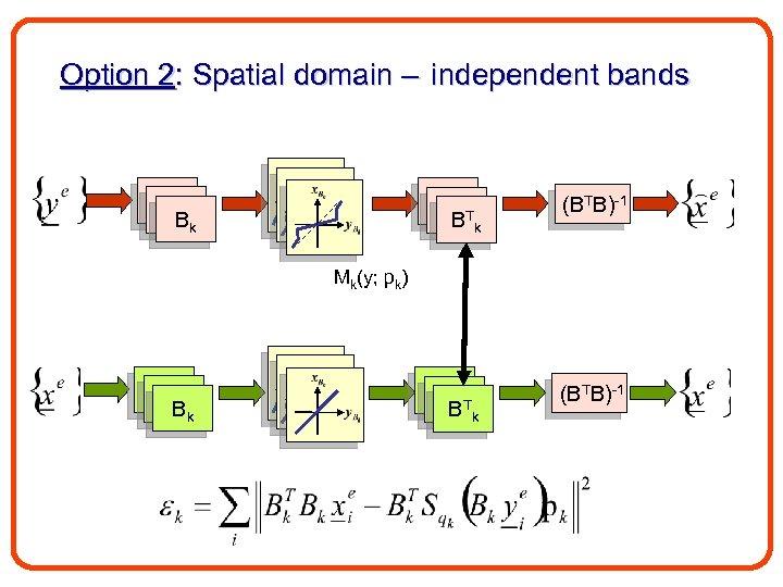 Option 2: Spatial domain – independent bands B 1 Bk B 1 B 1