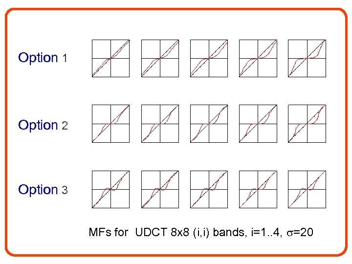 Option 1 Option 2 Option 3 MFs for UDCT 8 x 8 (i, i)