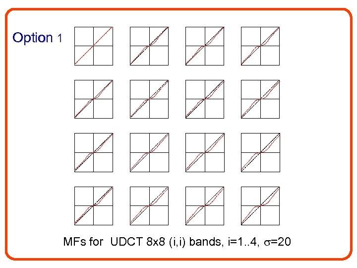 Option 1 MFs for UDCT 8 x 8 (i, i) bands, i=1. . 4,