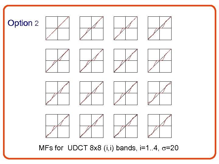 Option 2 MFs for UDCT 8 x 8 (i, i) bands, i=1. . 4,