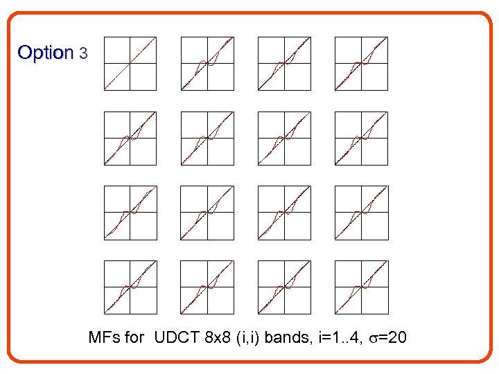 Option 3 MFs for UDCT 8 x 8 (i, i) bands, i=1. . 4,