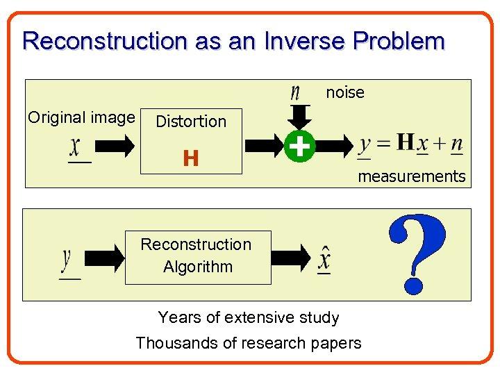 Reconstruction as an Inverse Problem noise Original image Distortion H measurements Reconstruction Algorithm Years