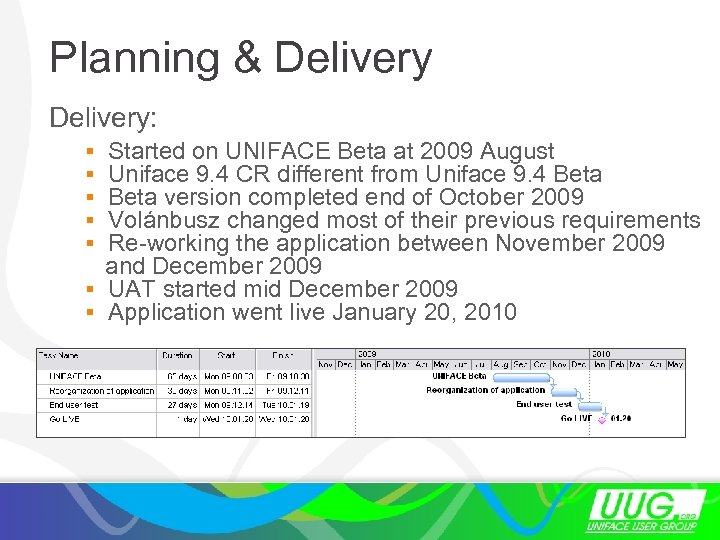 Planning & Delivery: § Started on UNIFACE Beta at 2009 August § Uniface 9.