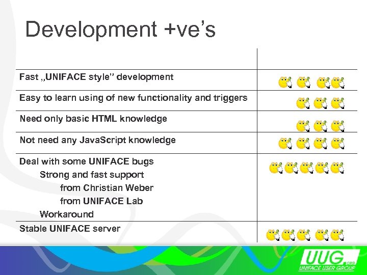 "Development +ve's Fast ""UNIFACE style"" development Easy to learn using of new functionality and"