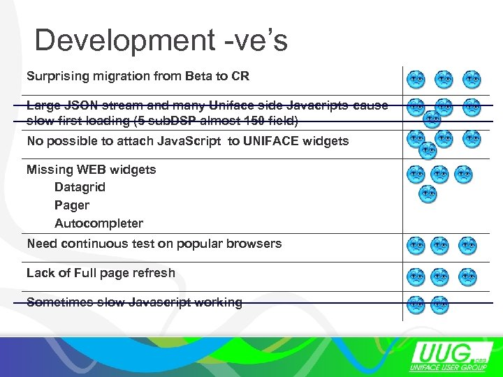 Development -ve's Surprising migration from Beta to CR Large JSON stream and many Uniface