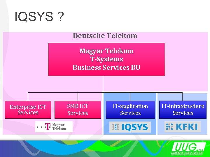 IQSYS ? Deutsche Telekom Magyar Telekom T-Systems Business Services BU Enterprise ICT Services SMB