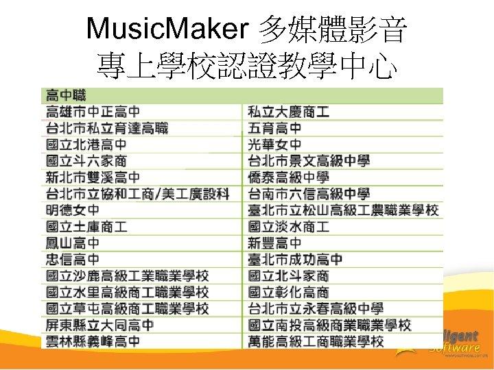 Music. Maker 多媒體影音 專上學校認證教學中心