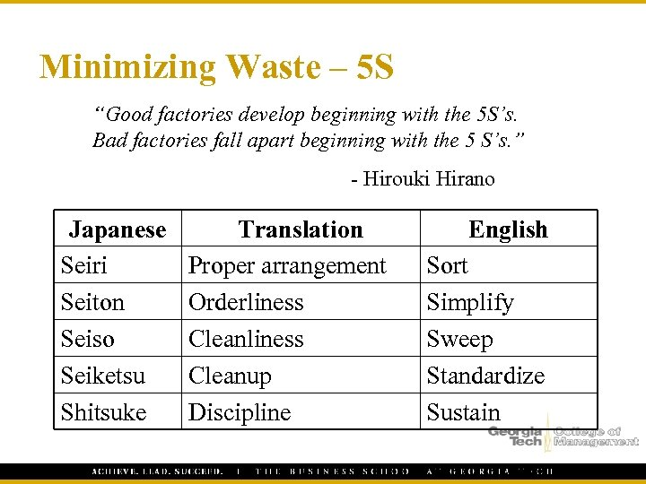"Minimizing Waste – 5 S ""Good factories develop beginning with the 5 S's. Bad"