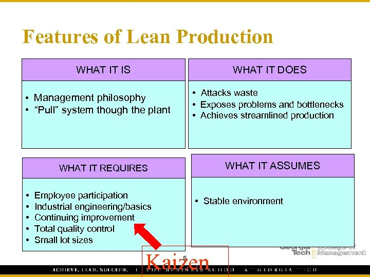 Features of Lean Production WHAT IT IS WHAT IT DOES • Attacks waste •