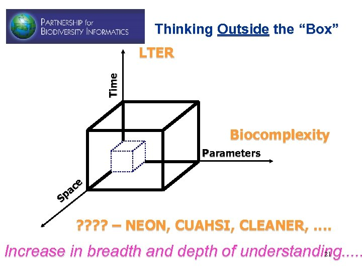 "Thinking Outside the ""Box"" Time LTER Biocomplexity Parameters ce pa S ? ? –"
