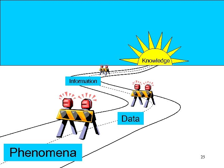 Knowledge Information Data Phenomena 25