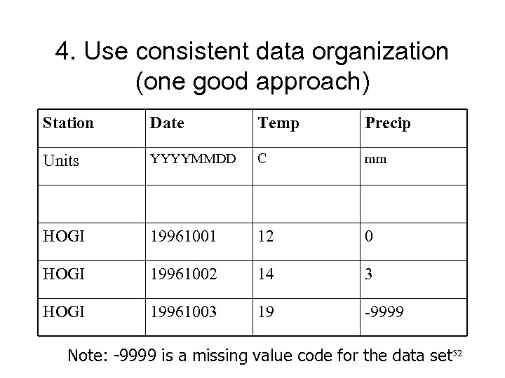 4. Use consistent data organization (one good approach) Station Date Temp Precip Units YYYYMMDD