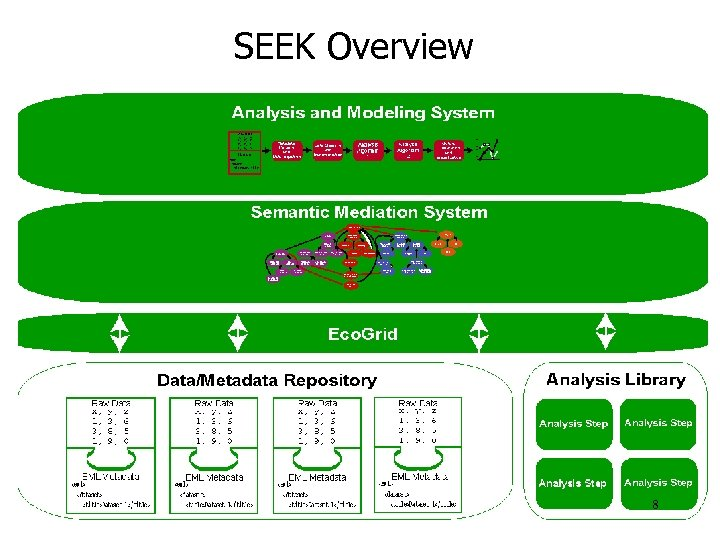 SEEK Overview 8