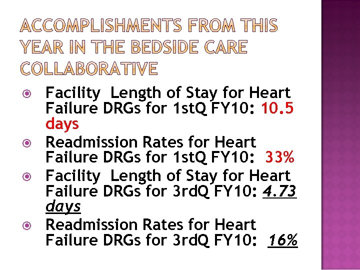 Facility Length of Stay for Heart Failure DRGs for 1 st. Q FY