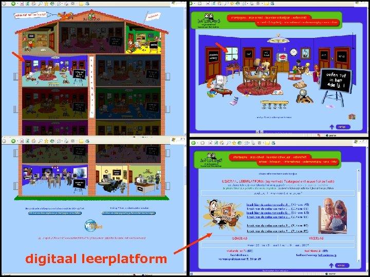digitaal leerplatform