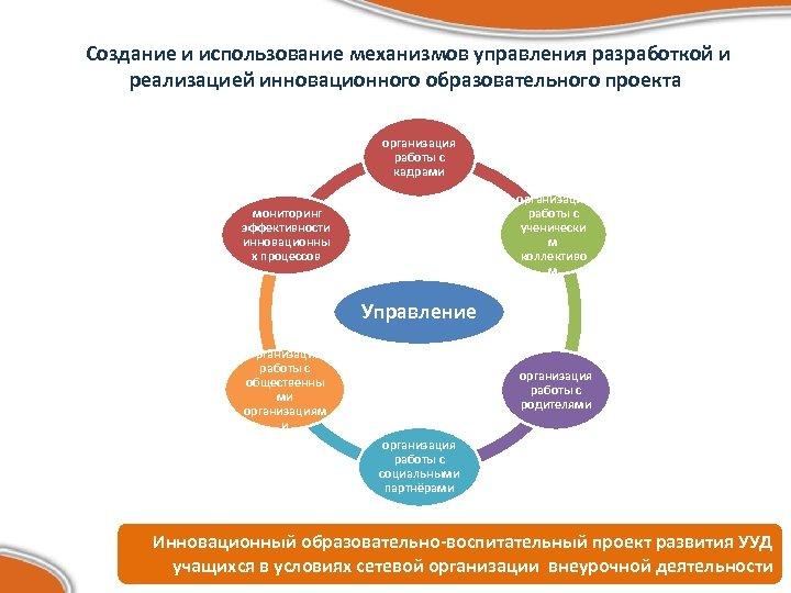 Создание и использование механизмов управления разработкой и реализацией инновационного образовательного проекта организация работы с