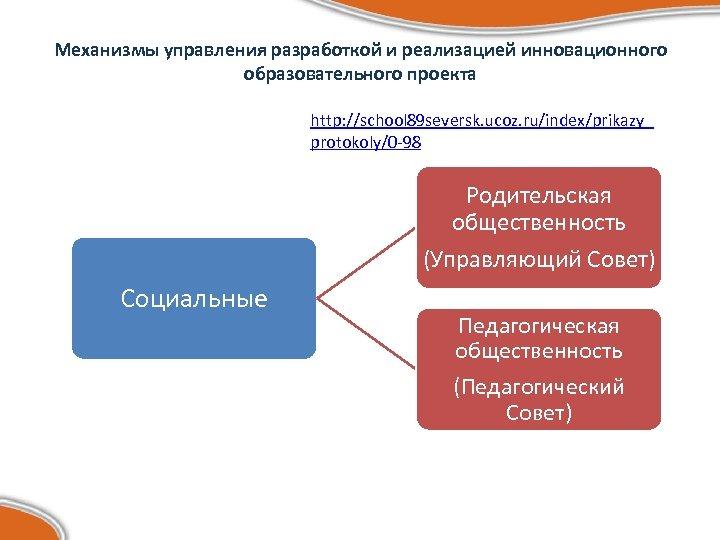 Механизмы управления разработкой и реализацией инновационного образовательного проекта http: //school 89 seversk. ucoz. ru/index/prikazy_