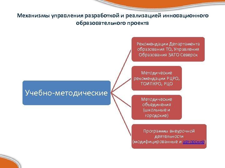 Механизмы управления разработкой и реализацией инновационного образовательного проекта Рекомендации Департамента образования ТО, Управления Образования