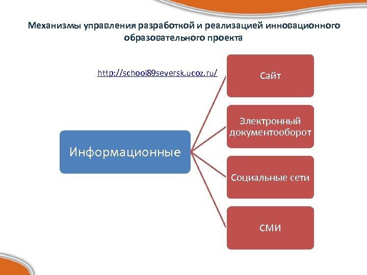 Механизмы управления разработкой и реализацией инновационного образовательного проекта http: //school 89 seversk. ucoz. ru/