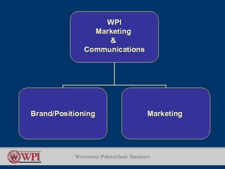 WPI Marketing & Communications Brand/Positioning Marketing Worcester Polytechnic Institute