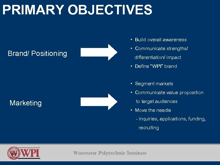 PRIMARY OBJECTIVES • Build overall awareness Brand/ Positioning • Communicate strengths/ differentiation/ impact •