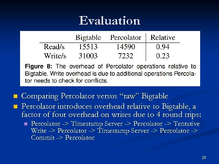 "Evaluation n n Comparing Percolator versus ""raw"" Bigtable Percolator introduces overhead relative to Bigtable,"